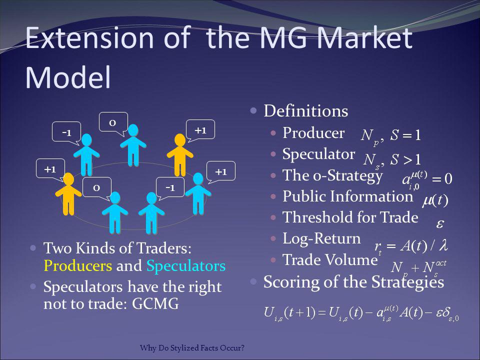Extension of the MG Market Model