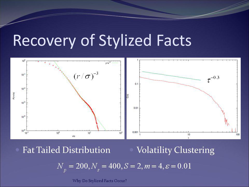 Recovery of Stylized Facts