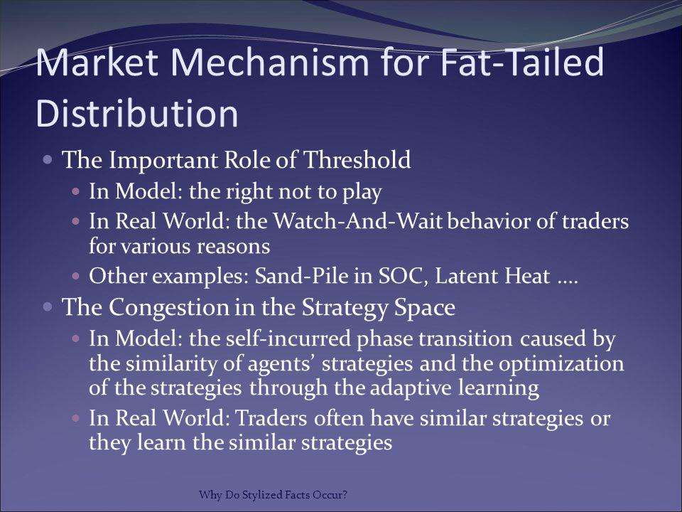 Market Mechanism for Fat-Tailed Distribution