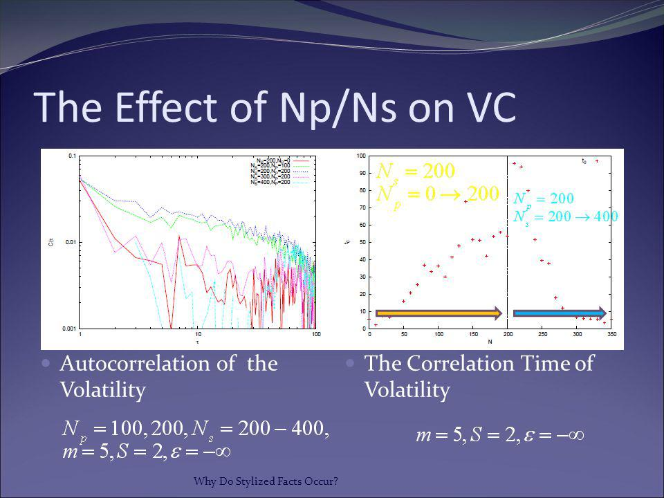 The Effect of Np/Ns on VC