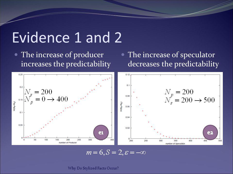 Evidence 1 and 2 The increase of producer increases the predictability