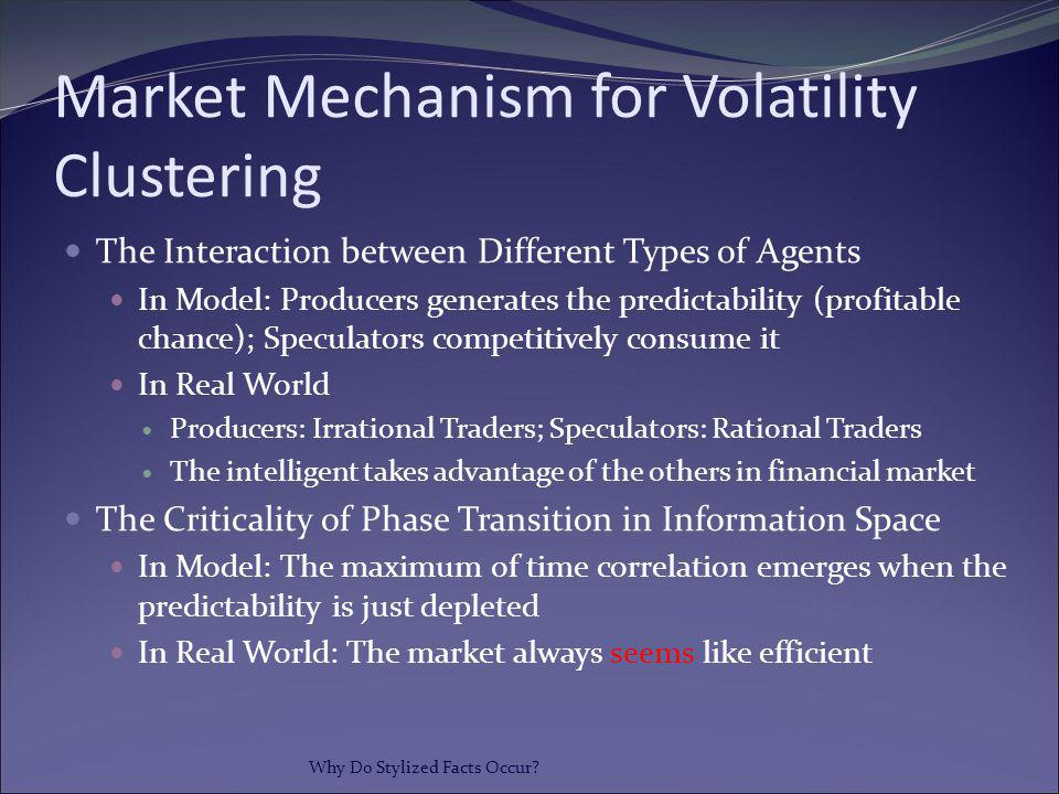 Market Mechanism for Volatility Clustering