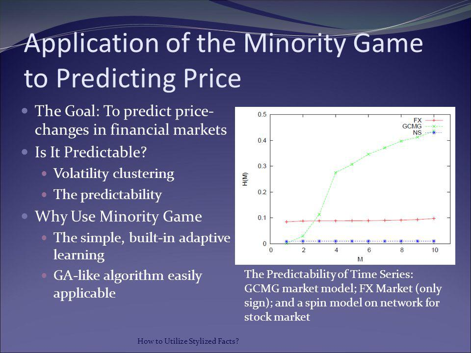 Application of the Minority Game to Predicting Price