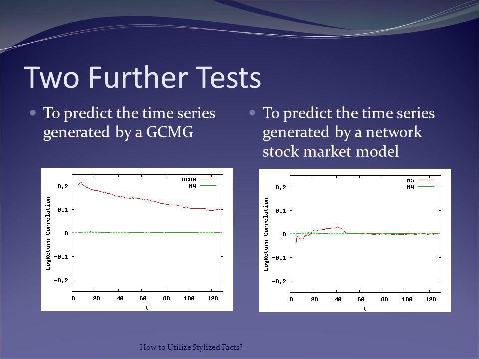 Two Further Tests To predict the time series generated by a GCMG