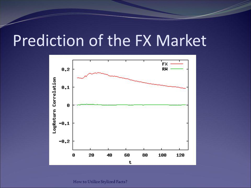 Prediction of the FX Market