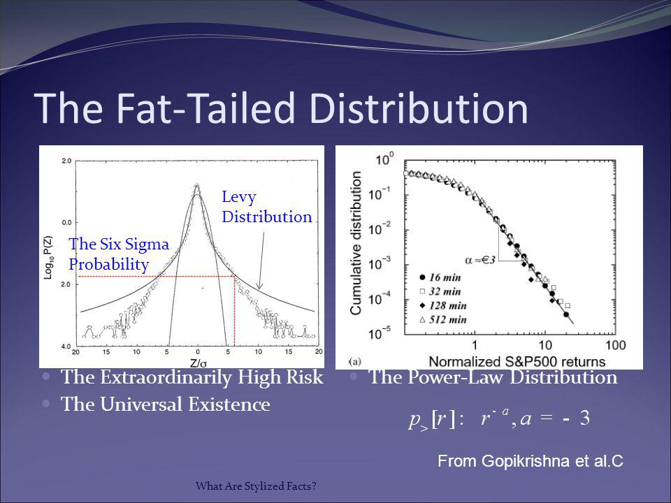 The Fat-Tailed Distribution