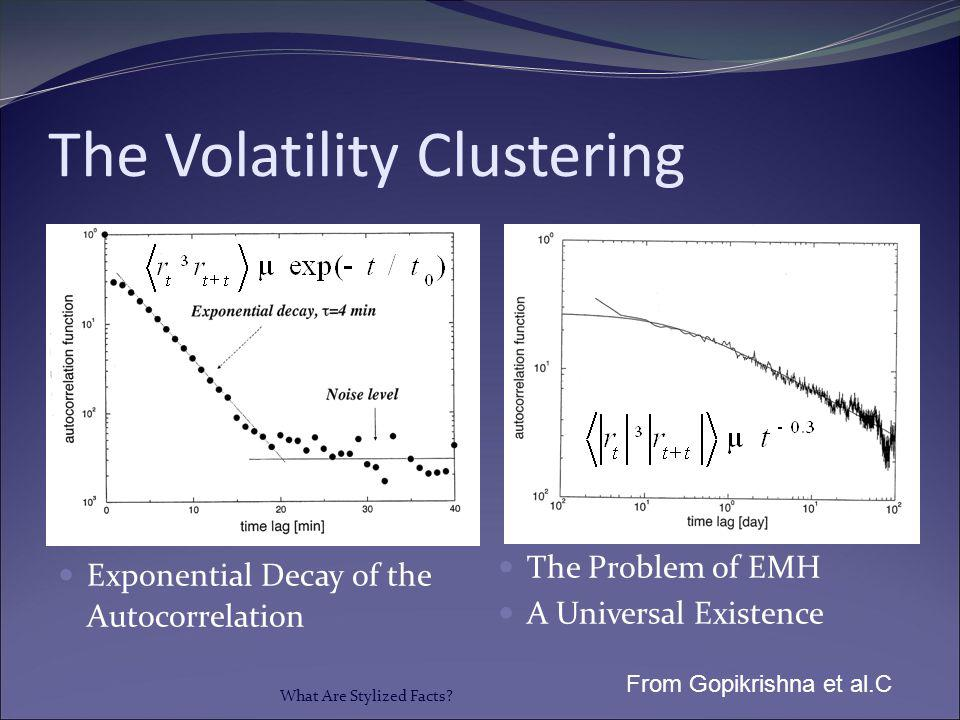 The Volatility Clustering