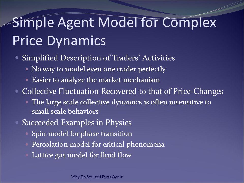 Simple Agent Model for Complex Price Dynamics
