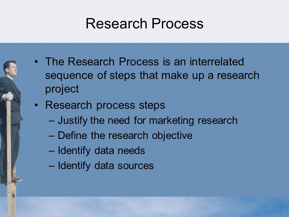 Research Process The Research Process is an interrelated sequence of steps that make up a research project.