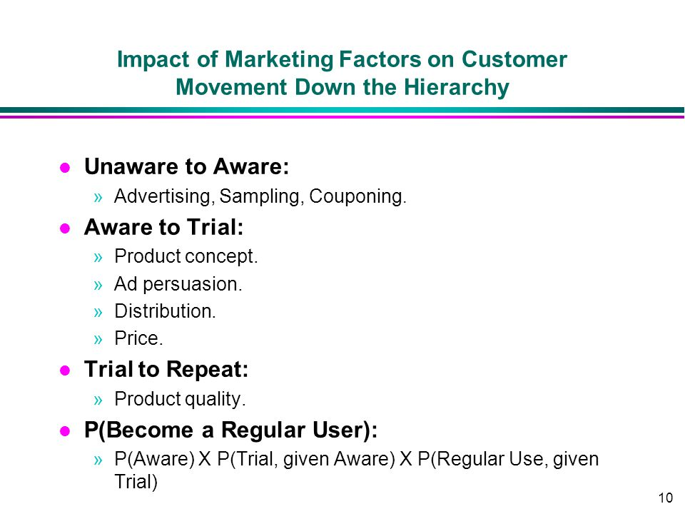 Impact of Marketing Factors on Customer Movement Down the Hierarchy