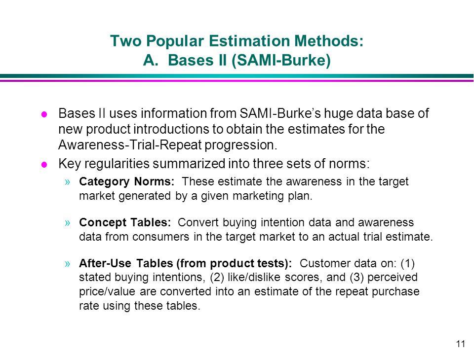 Two Popular Estimation Methods: A. Bases II (SAMI-Burke)
