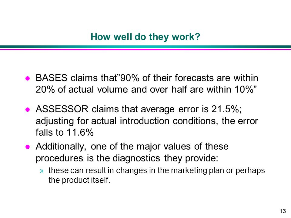 How well do they work BASES claims that 90% of their forecasts are within 20% of actual volume and over half are within 10%