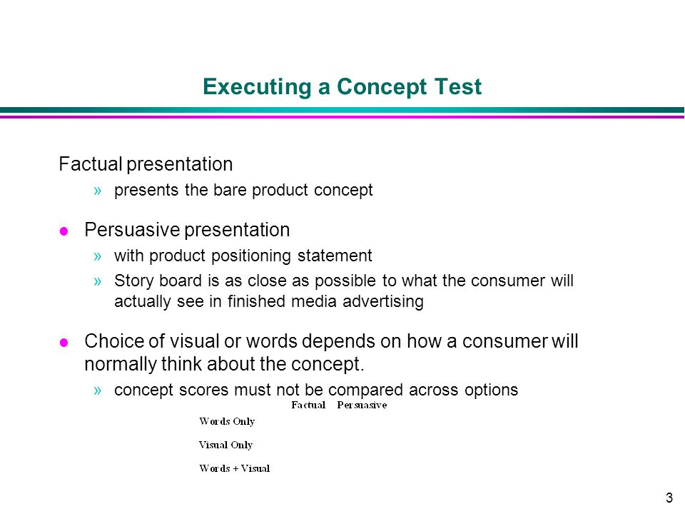 Executing a Concept Test