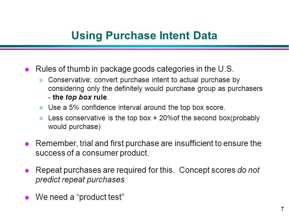 Using Purchase Intent Data