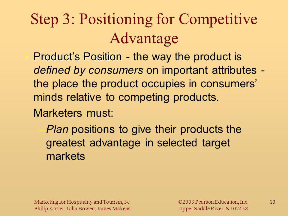 Step 3: Positioning for Competitive Advantage