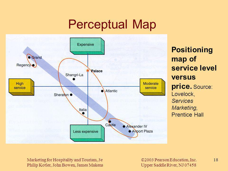 Perceptual Map Positioning map of service level versus price. Source: Lovelock, Services Marketing, Prentice Hall.