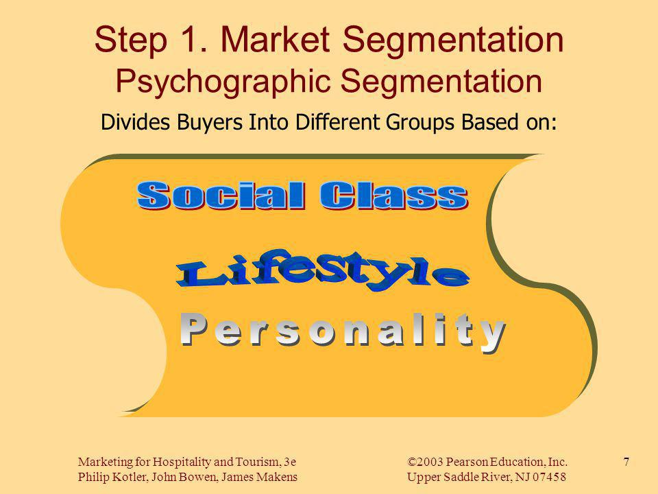 Step 1. Market Segmentation Psychographic Segmentation