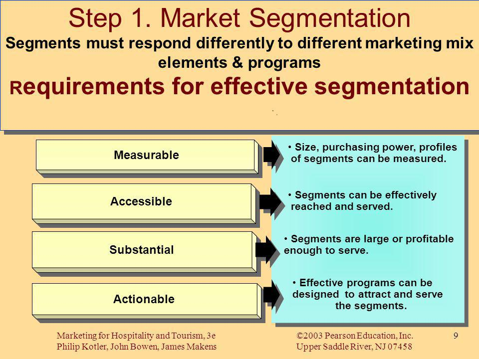 Step 1. Market Segmentation Segments must respond differently to different marketing mix elements & programs Requirements for effective segmentation