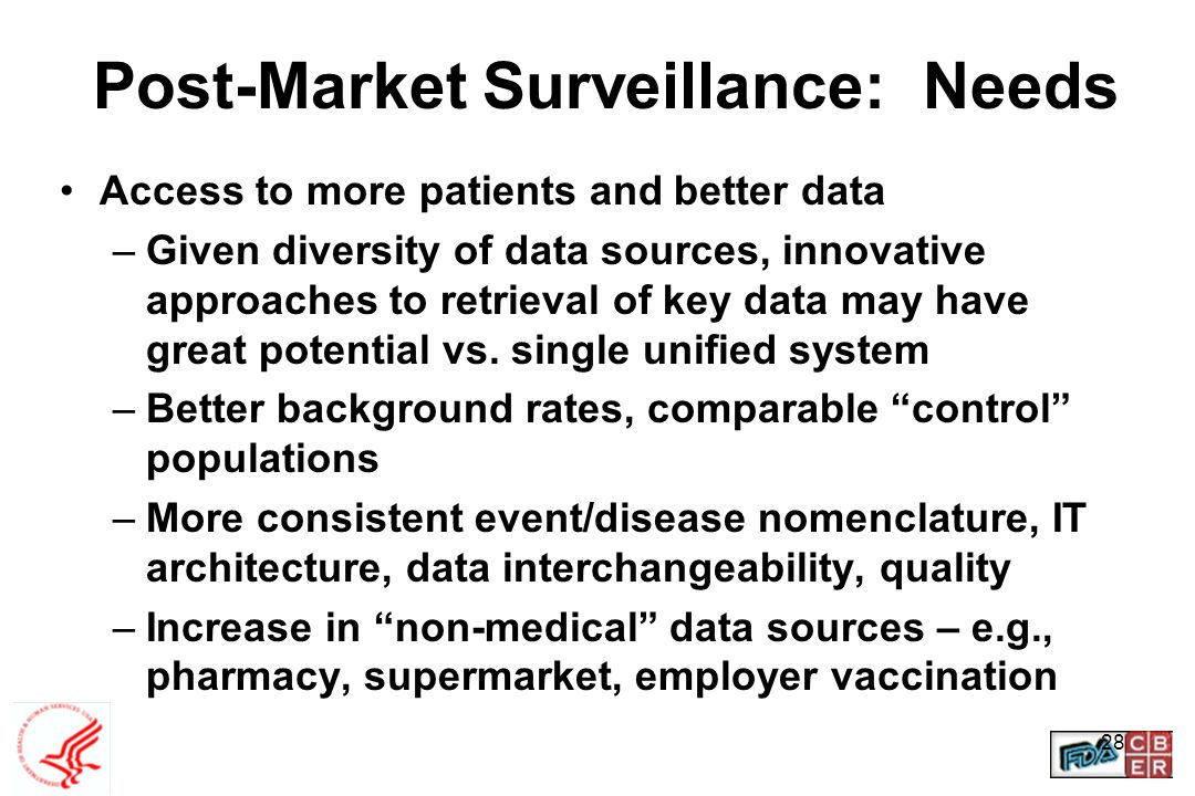 Post-Market Surveillance: Needs