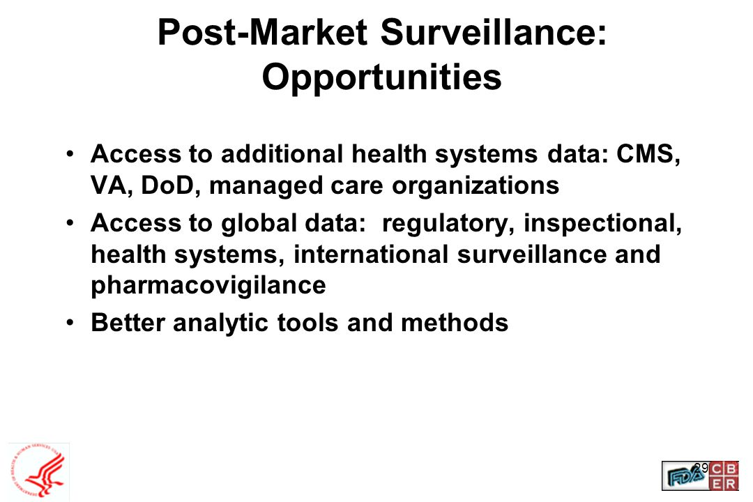 Post-Market Surveillance: Opportunities