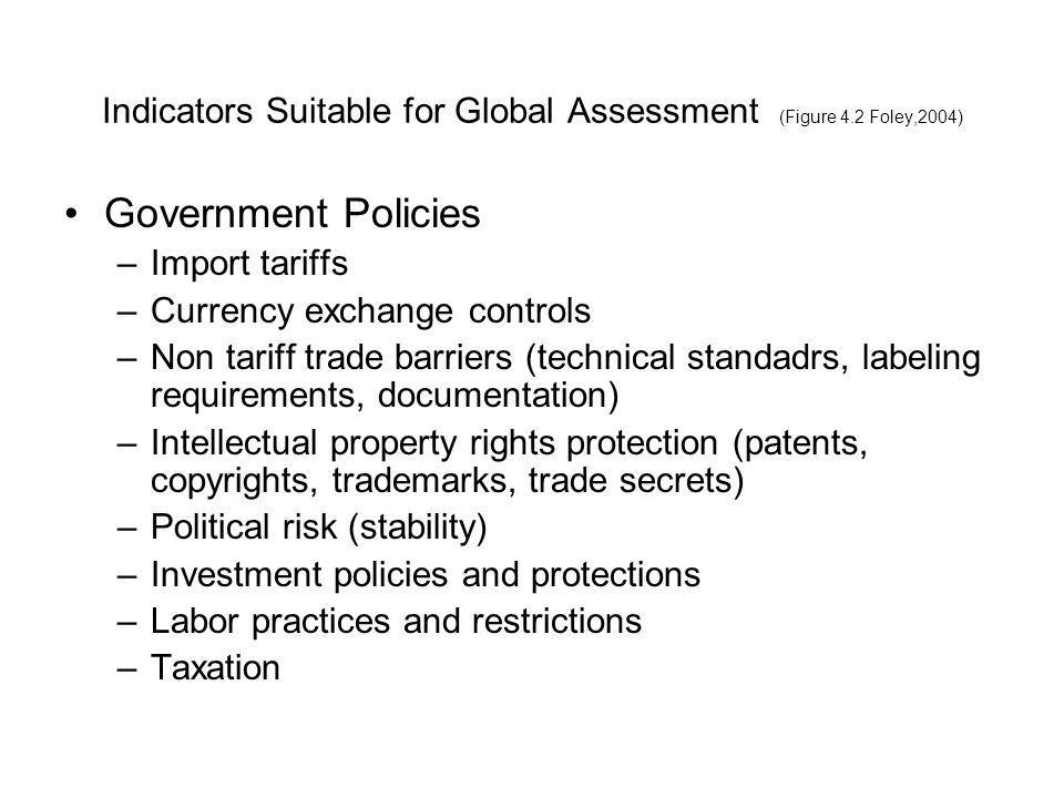 Indicators Suitable for Global Assessment (Figure 4.2 Foley,2004)