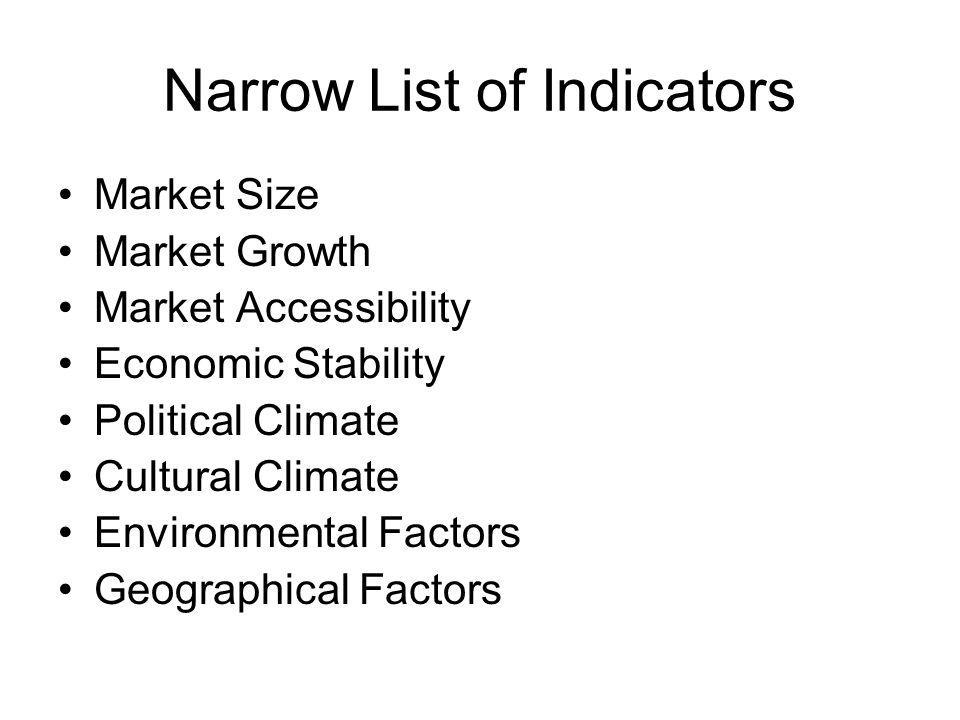 Narrow List of Indicators