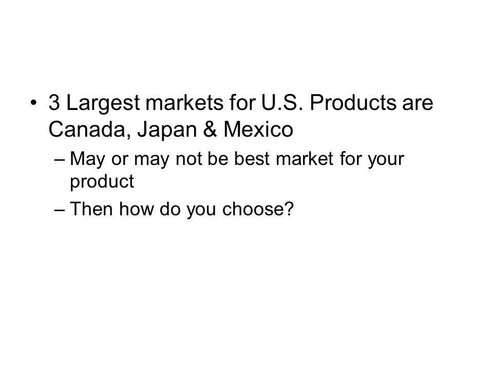 3 Largest markets for U.S. Products are Canada, Japan & Mexico