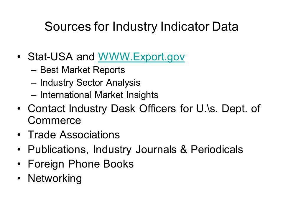 Sources for Industry Indicator Data