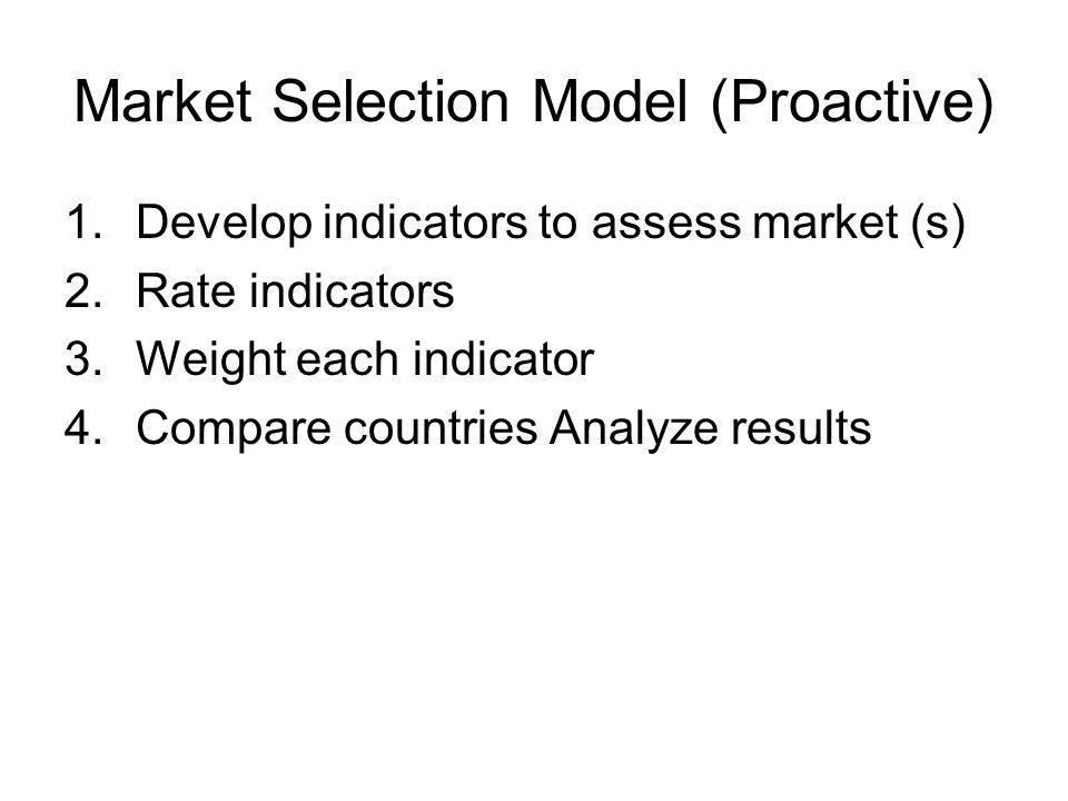 Market Selection Model (Proactive)