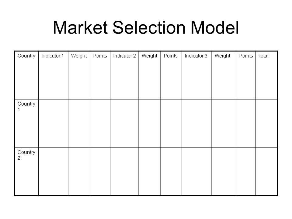 Market Selection Model