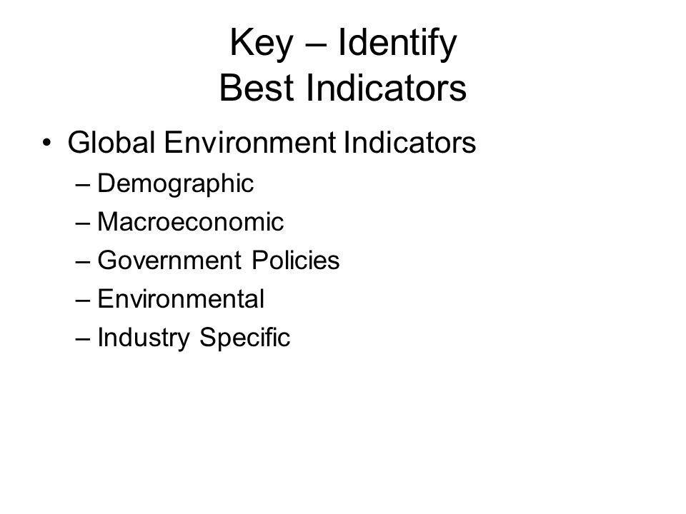 Key – Identify Best Indicators