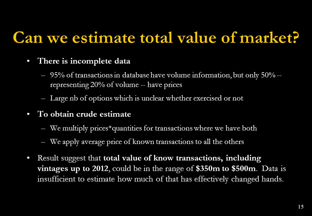 Can we estimate total value of market