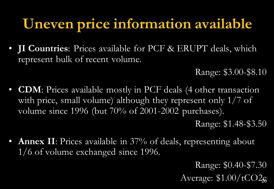 Uneven price information available