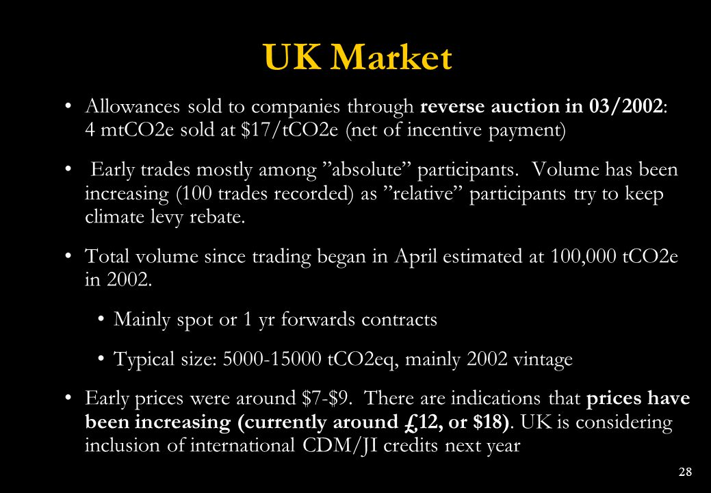 UK Market Allowances sold to companies through reverse auction in 03/2002: 4 mtCO2e sold at $17/tCO2e (net of incentive payment)