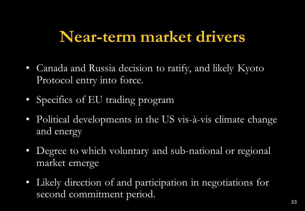 Near-term market drivers
