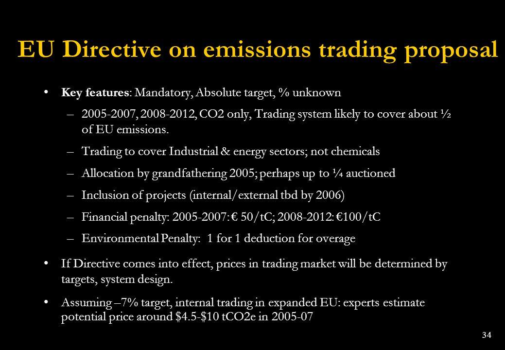 EU Directive on emissions trading proposal
