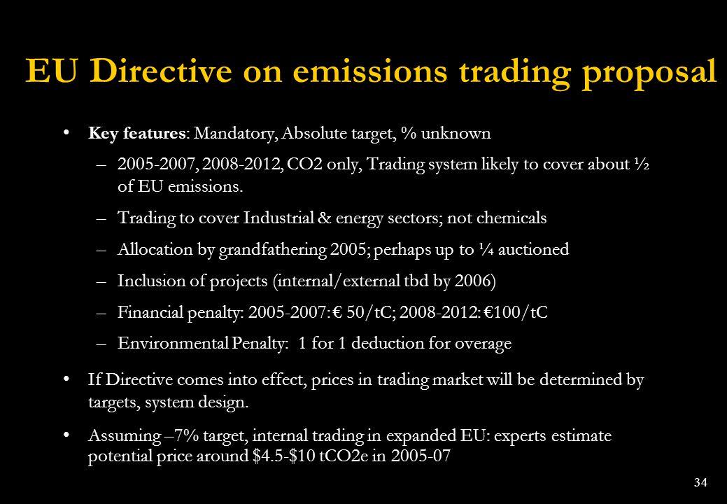 EU Directive on emissions trading proposal