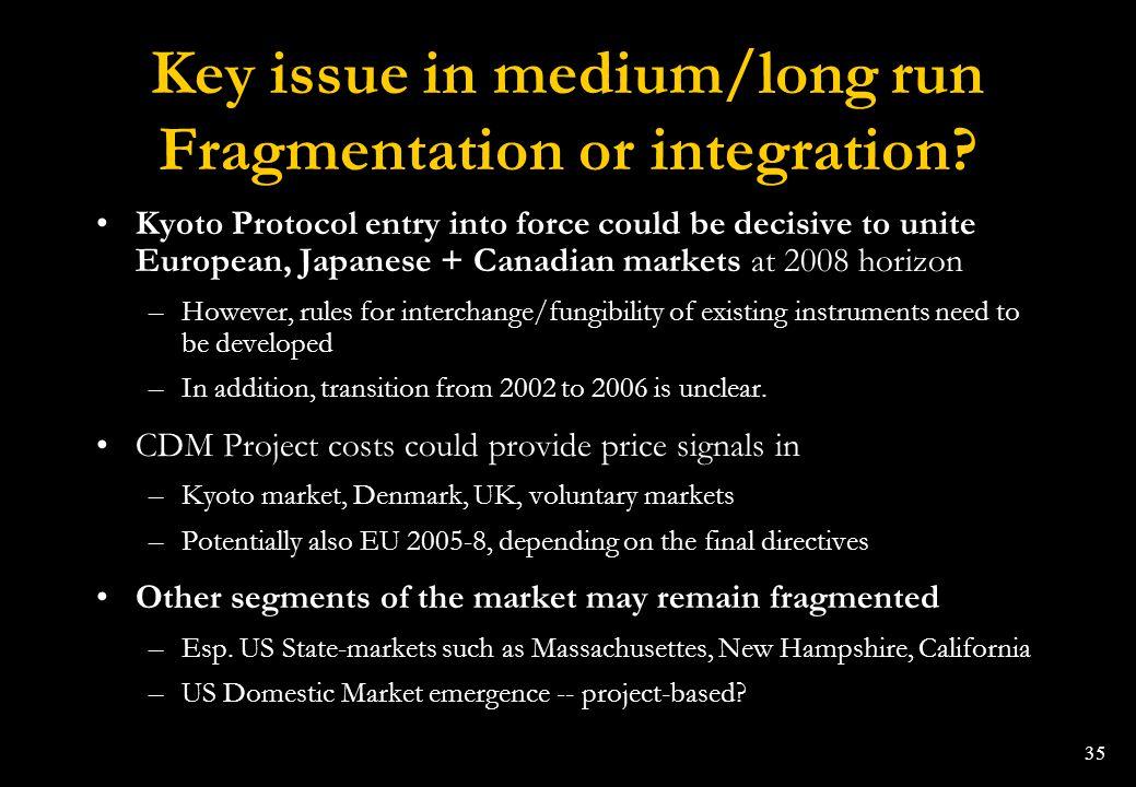 Key issue in medium/long run Fragmentation or integration