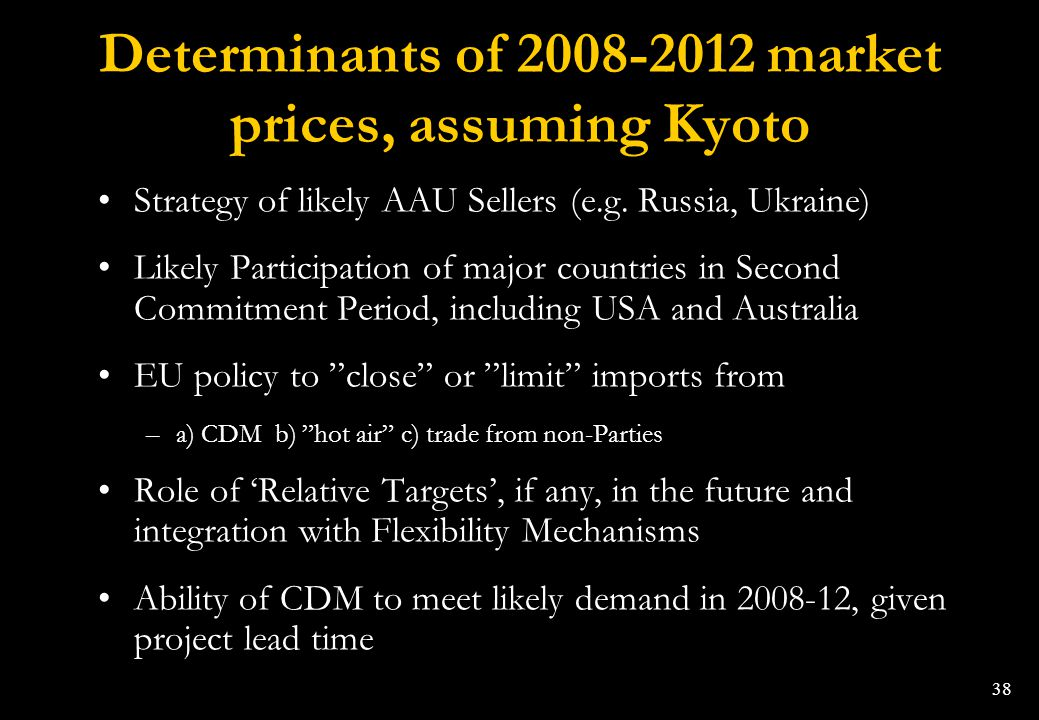 Determinants of market prices, assuming Kyoto