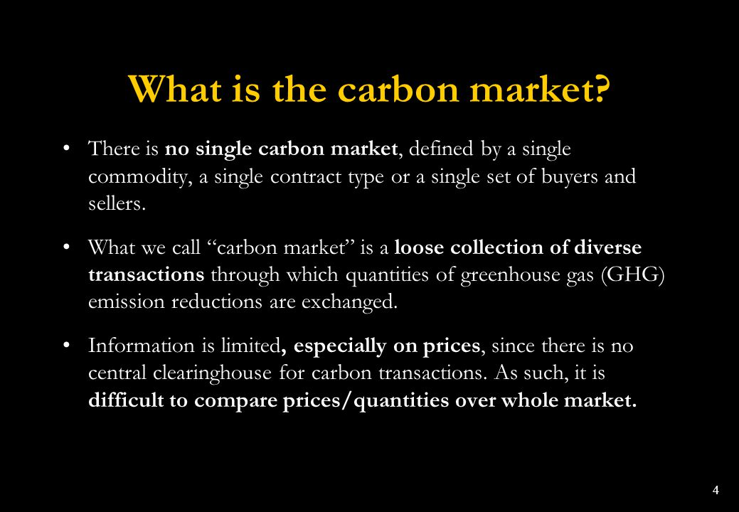 What is the carbon market