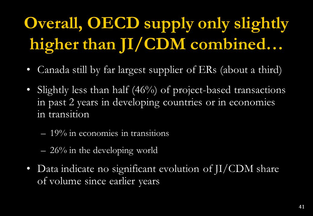 Overall, OECD supply only slightly higher than JI/CDM combined…