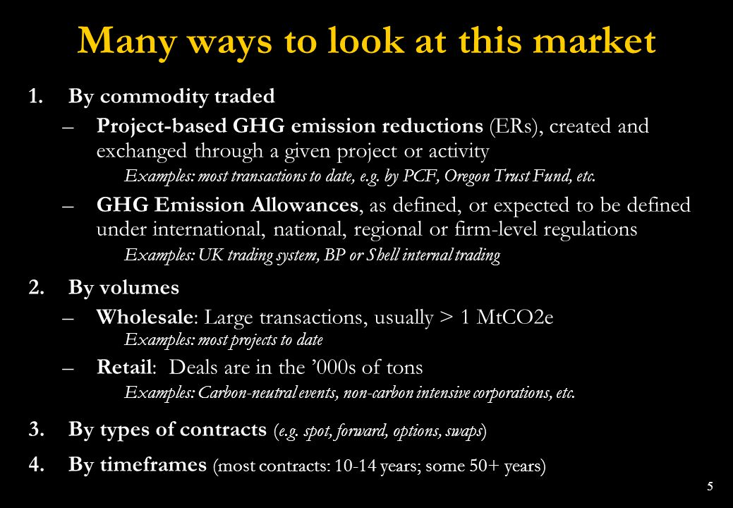 Many ways to look at this market