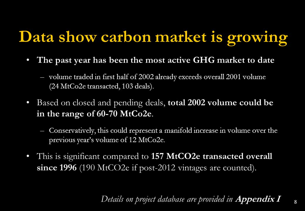 Data show carbon market is growing