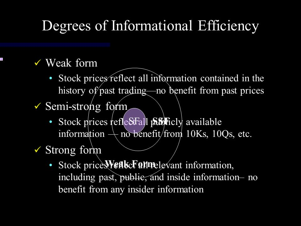 Degrees of Informational Efficiency