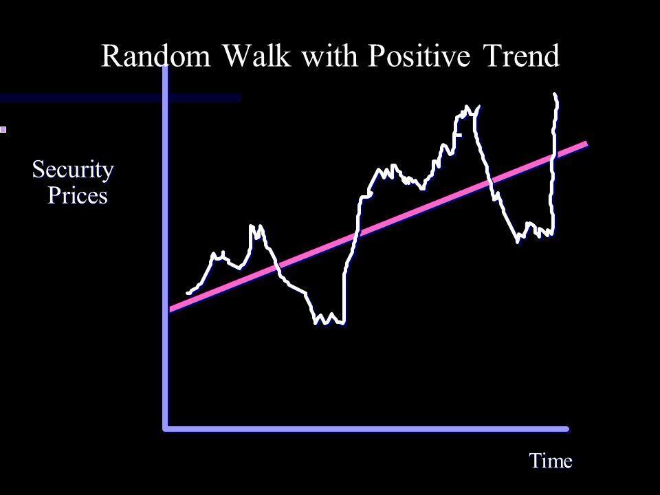 Random Walk with Positive Trend