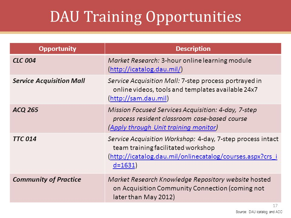 DAU Training Opportunities
