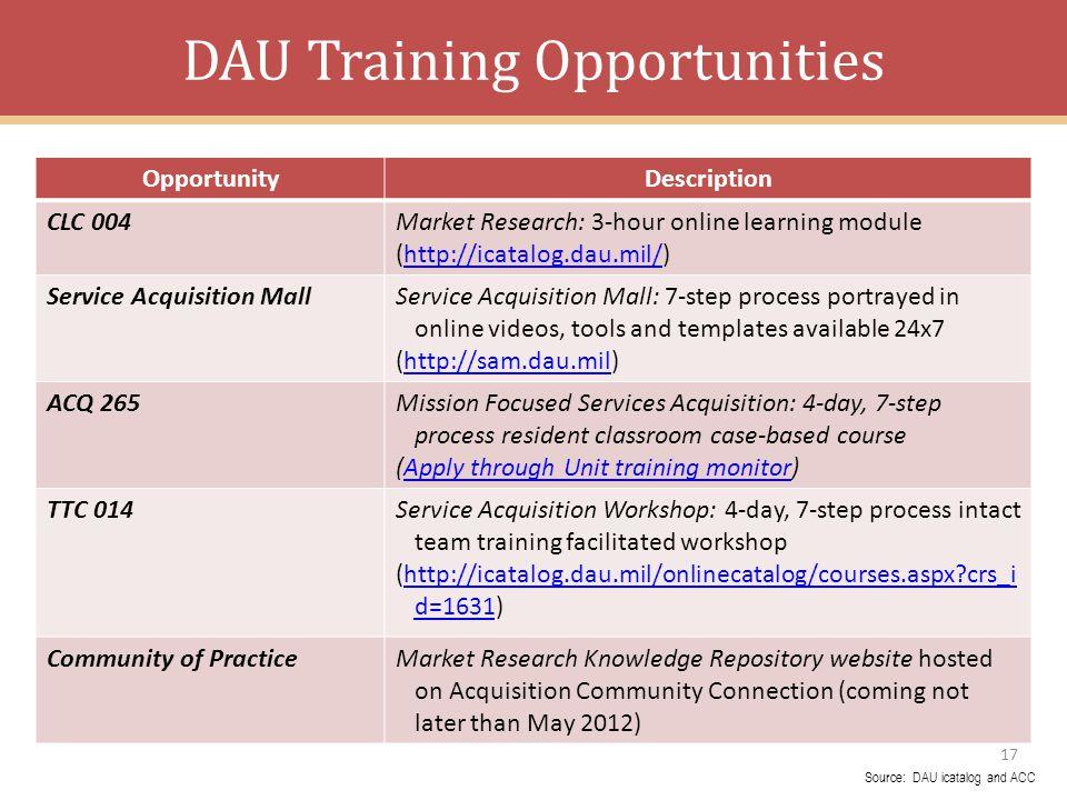 DAU Training Opportunities