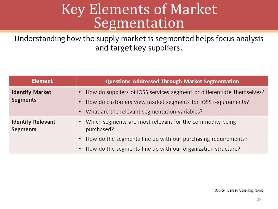 Key Elements of Market Segmentation