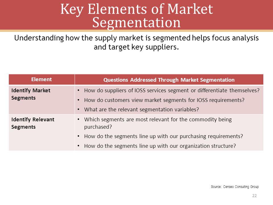 Key Elements of Market Segmentation