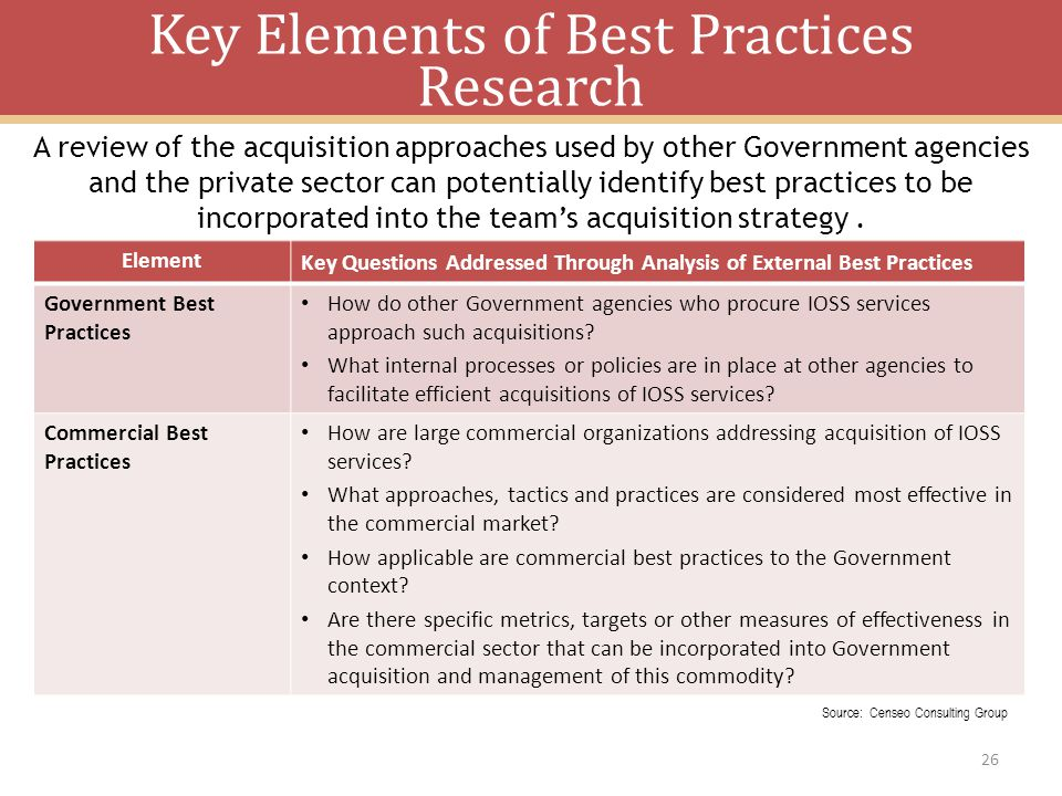 Key Elements of Best Practices Research